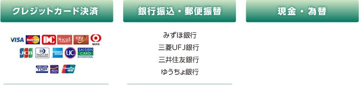 クレジット決済/銀行振込・郵便振替/現金/為替