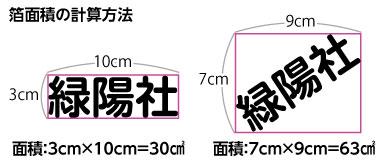 箔面積の計算方法