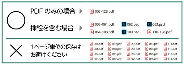 本文がすべてデータでしたら、保存形式が異なるデータが混在していても問題ございません。